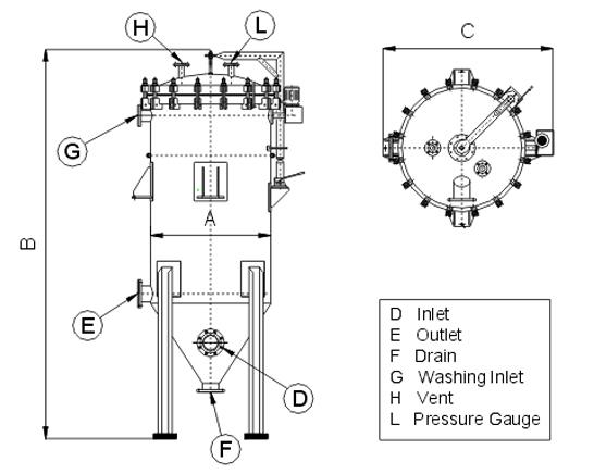 Vertical-Pressure-Filter Tecnical